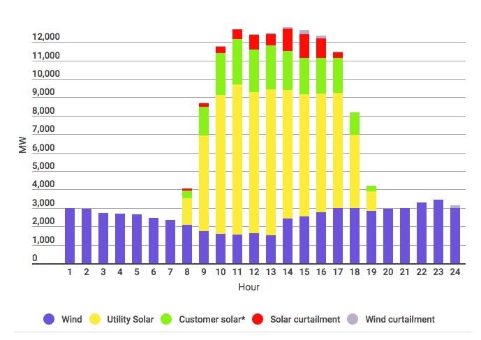 Solar 2 GTM.png